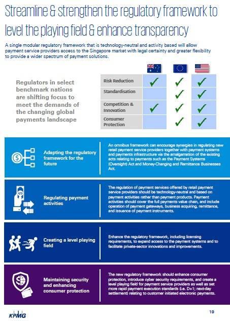 Singapore-Payments-Roadmap-Streamline-and-strengthen-the-regulatory-framework