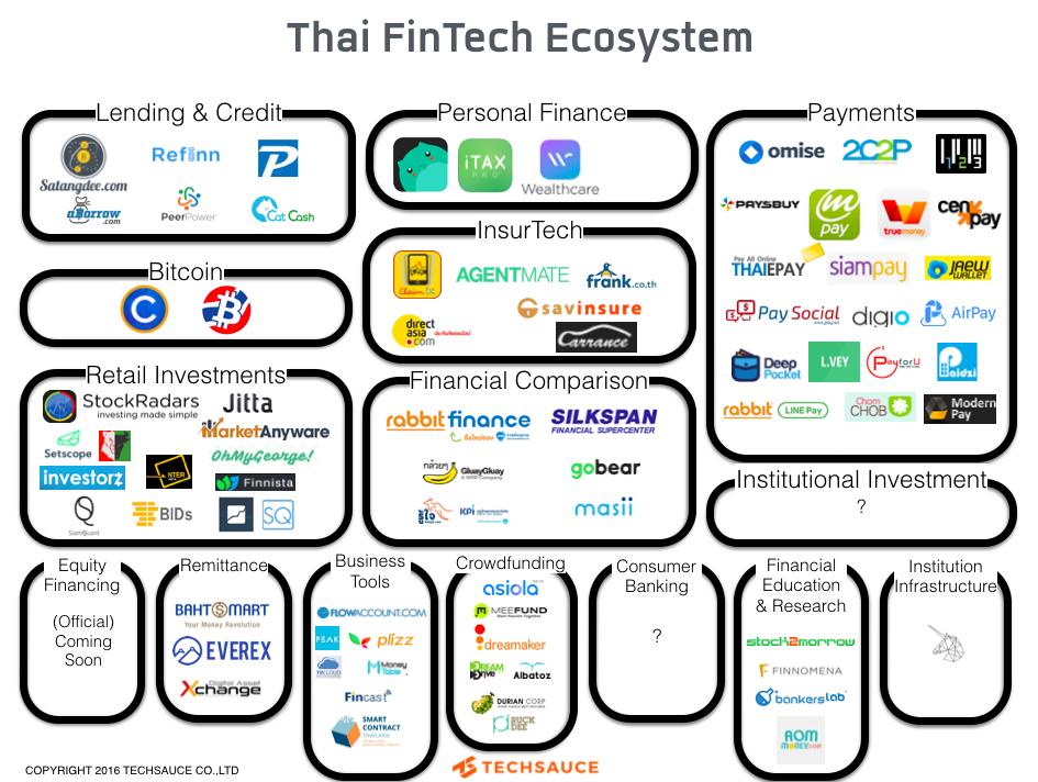 Thai_FinTech_Jan_17
